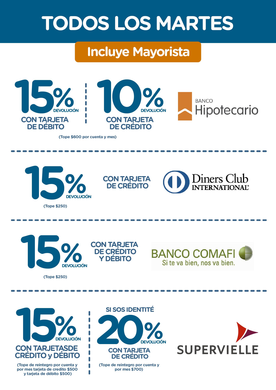 print-A3-CARTEL_tarjetas-hipotecario-comafi-diners-01